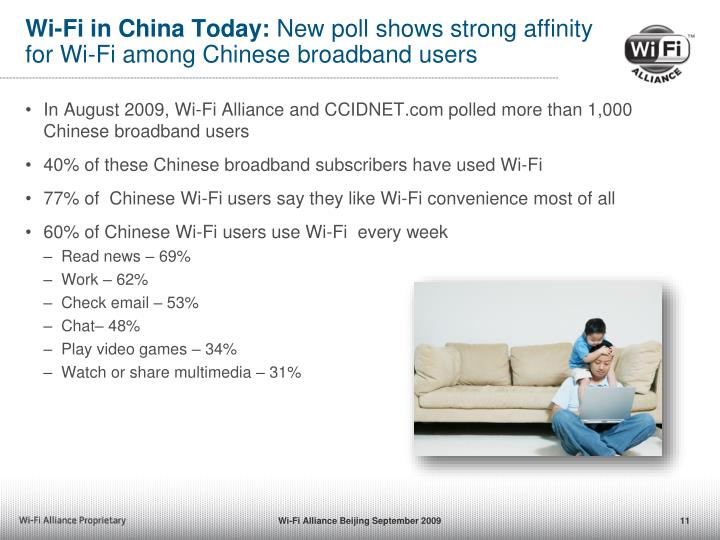 Wi-Fi in China Today: