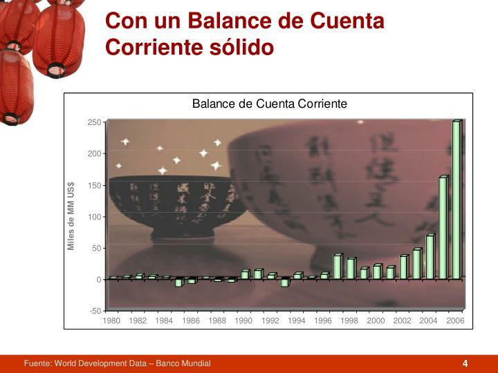 Con un Balance de Cuenta Corriente sólido