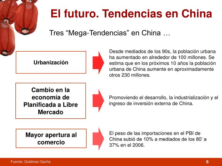 El futuro. Tendencias en China