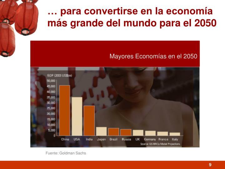 Mayores Economías en el 2050