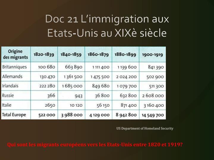 Doc 21 L'immigration aux Etats-Unis au XIXè siècle