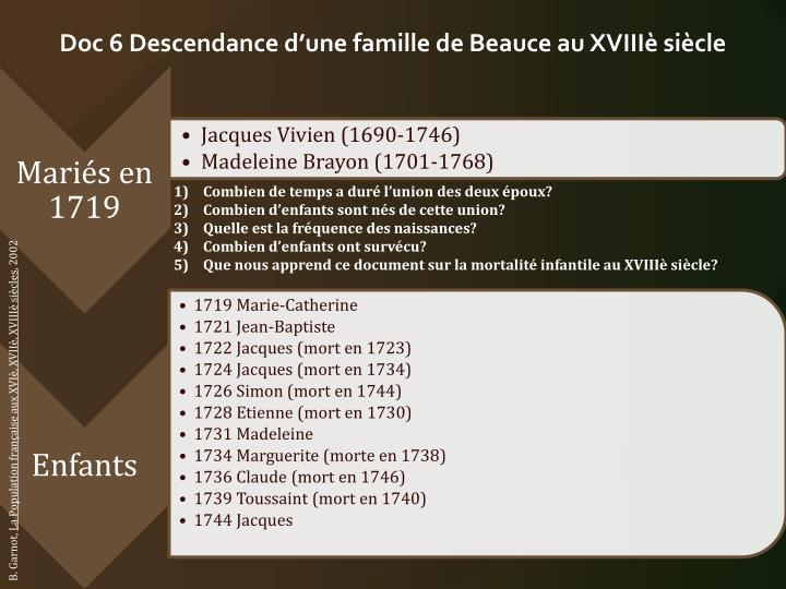 Doc 6 Descendance d'une famille de Beauce au XVIIIè siècle