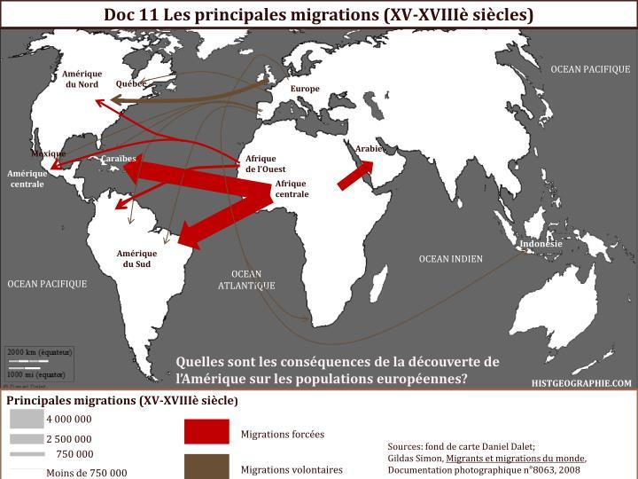 Doc 11 Les principales migrations (XV-
