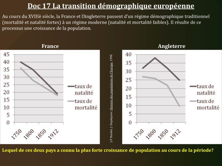 Doc 17 La transition démographique européenne