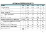 cadrul macroeconomic intern