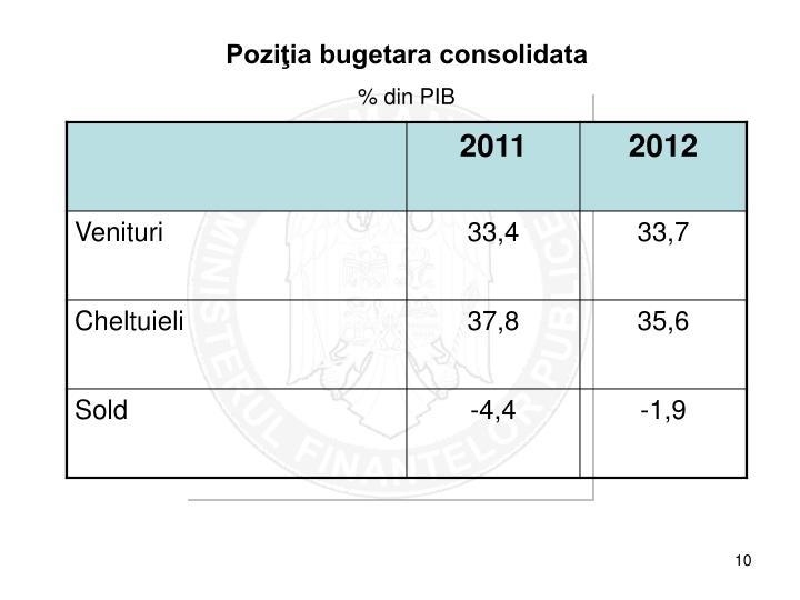 Poziţia bugetara consolidata