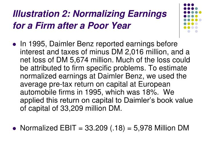 Illustration 2: Normalizing Earnings for a Firm after a Poor Year