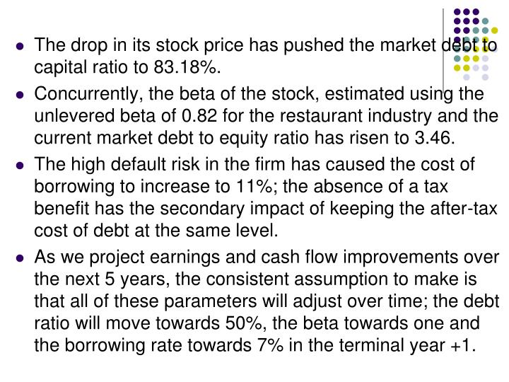 The drop in its stock price has pushed the market debt to capital ratio to 83.18%.