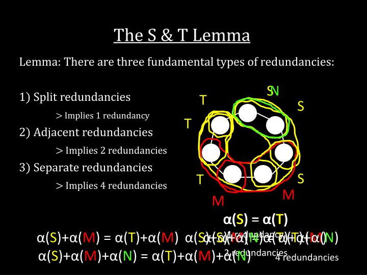 The S & T Lemma
