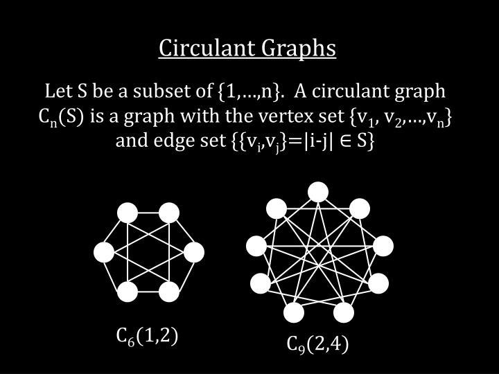 Circulant Graphs