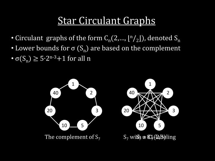 Star Circulant Graphs