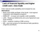 lack of financial liquidity and higher credit cost less trade