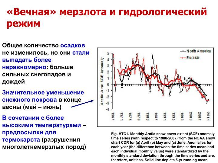 «Вечная» мерзлота и гидрологический режим