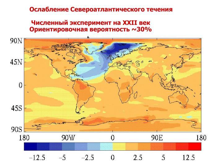 Ослабление Североатлантического течения