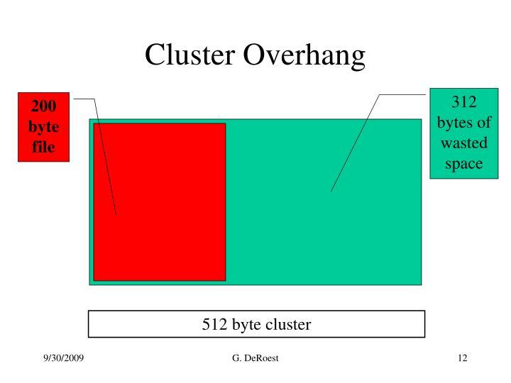 Cluster Overhang