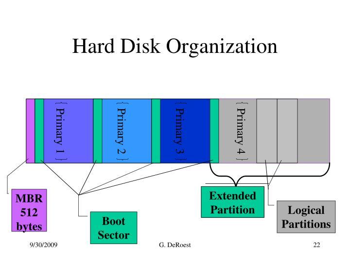 Hard Disk Organization