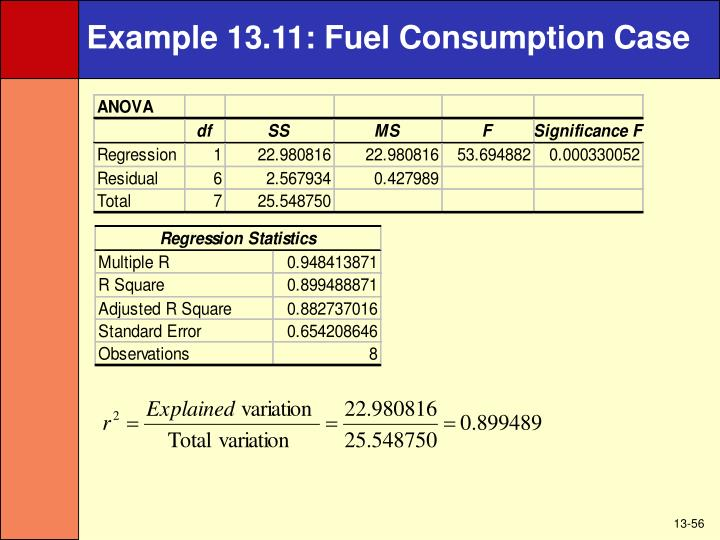 Example 13.11: Fuel Consumption Case