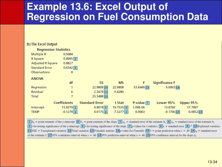 Example 13.6: Excel Output of Regression on Fuel Consumption Data