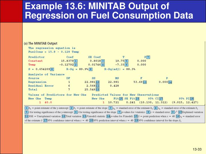 Example 13.6: MINITAB Output of Regression on Fuel Consumption Data