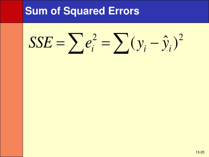 Sum of Squared Errors