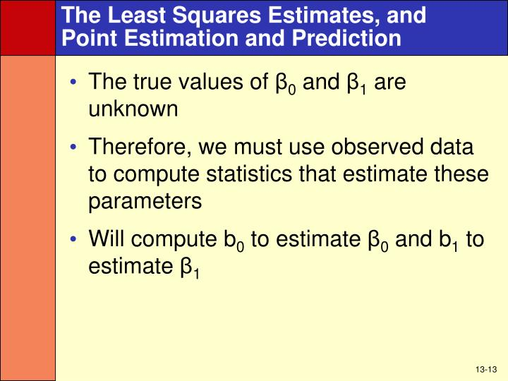 The Least Squares Estimates, and