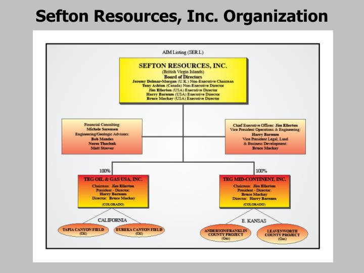 Sefton Resources, Inc. Organization
