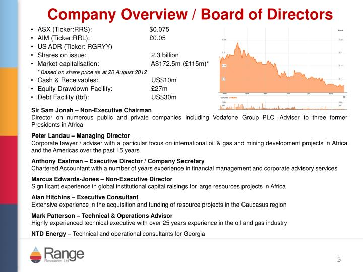 Company Overview / Board of Directors