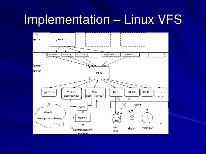 Implementation – Linux VFS