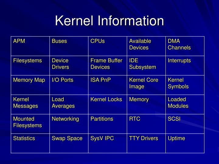 Kernel Information