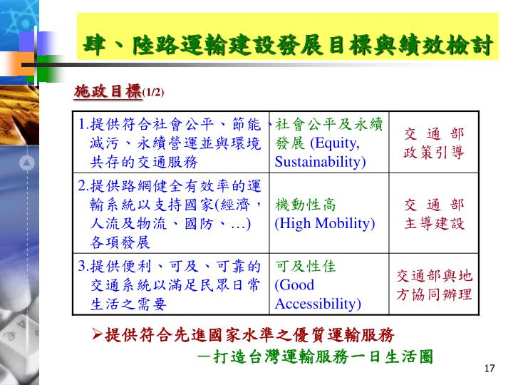 肆、陸路運輸建設發展目標與績效檢討