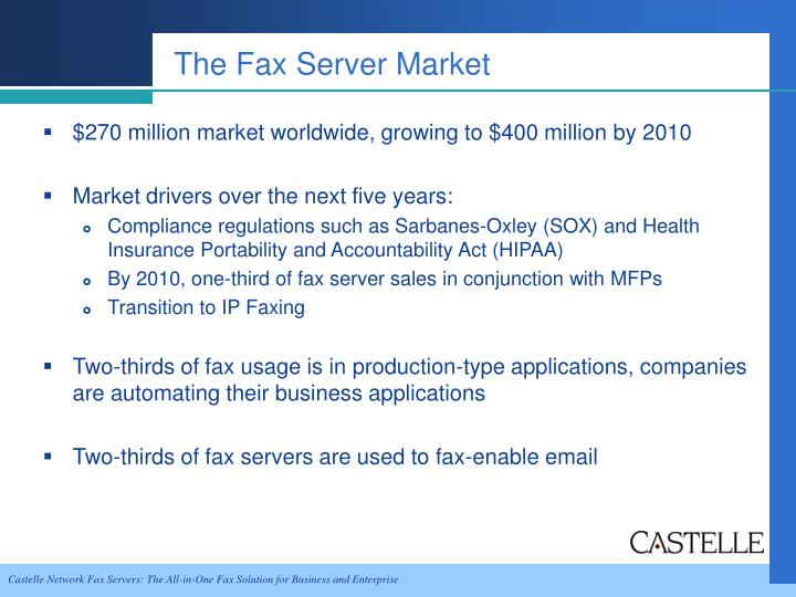 The Fax Server Market
