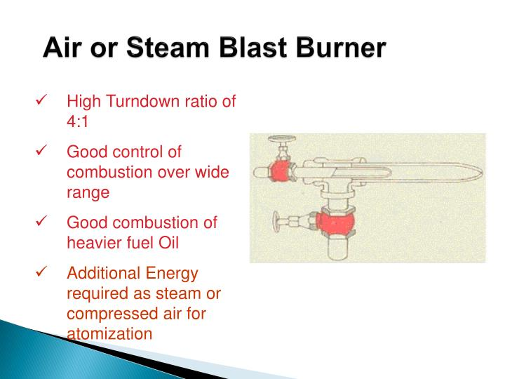 Air or Steam Blast Burner