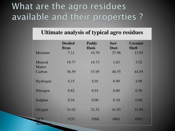 Ultimate analysis of typical agro residues