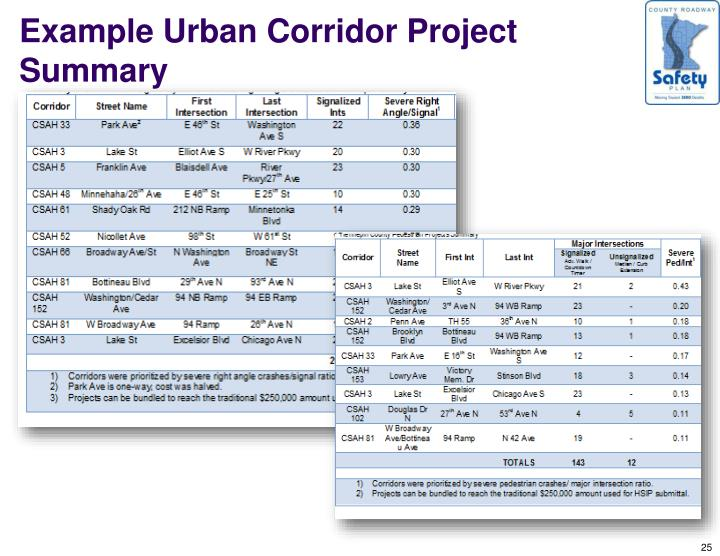 Example Urban Corridor Project Summary