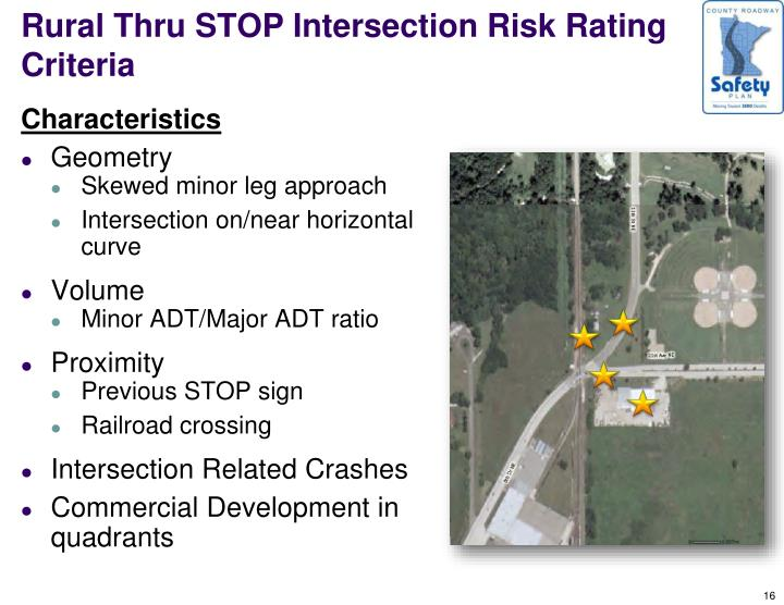 Rural Thru STOP Intersection Risk Rating Criteria