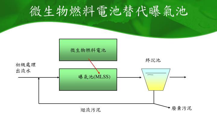 微生物燃料電池替代曝氣池