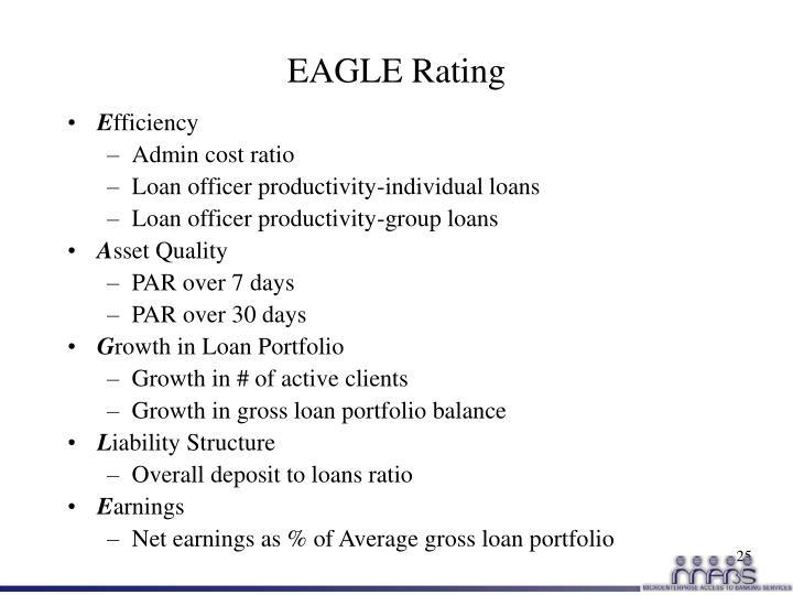 EAGLE Rating
