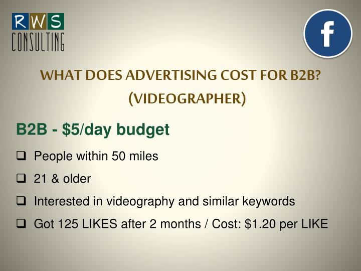 WHAT DOES ADVERTISING COST FOR B2B? (VIDEOGRAPHER)