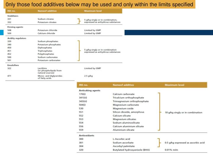 0nly those food additives below may be used and only within the limits specified