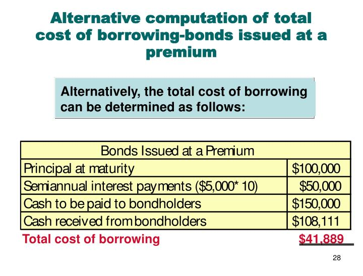 Alternative computation of total cost of borrowing-bonds issued at a premium