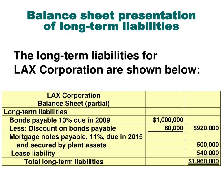 Balance sheet presentation of long-term liabilities