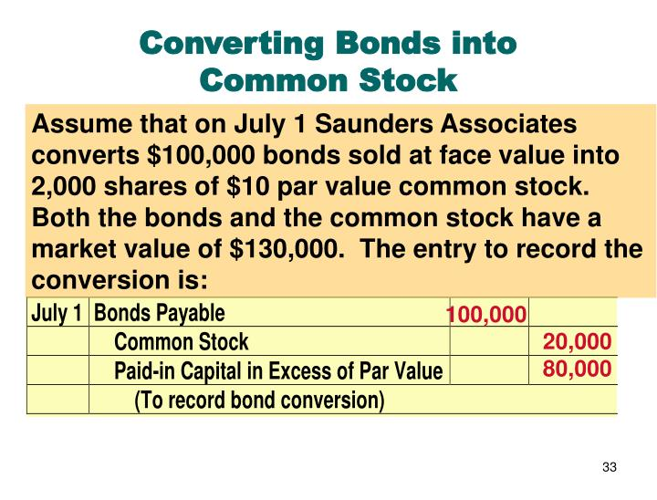 Converting Bonds into