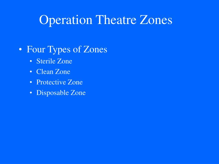 Operation Theatre Zones