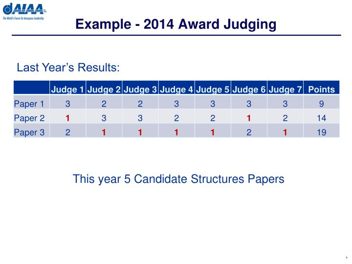Example - 2014 Award Judging