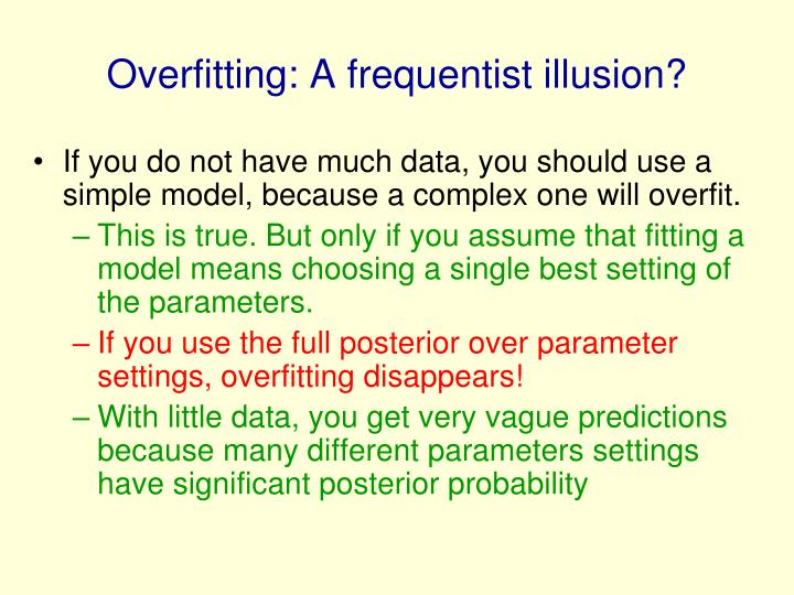 Overfitting: A frequentist illusion?