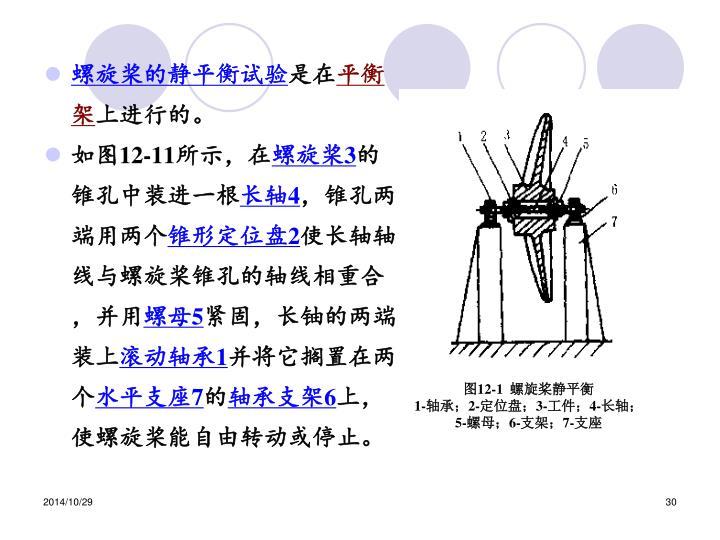 螺旋桨的静平衡试验