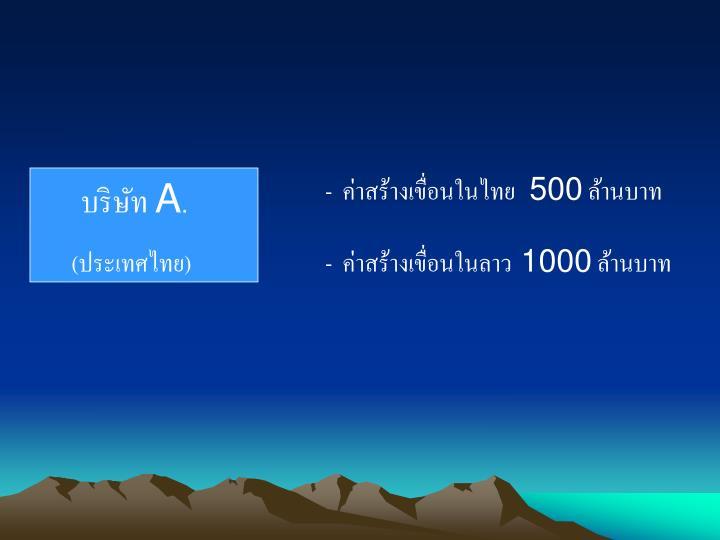 -  ค่าสร้างเขื่อนในไทย