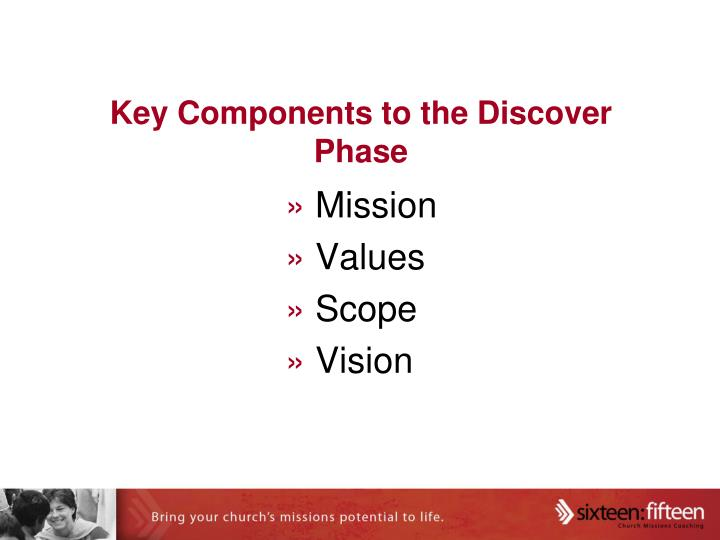Key Components to the Discover Phase