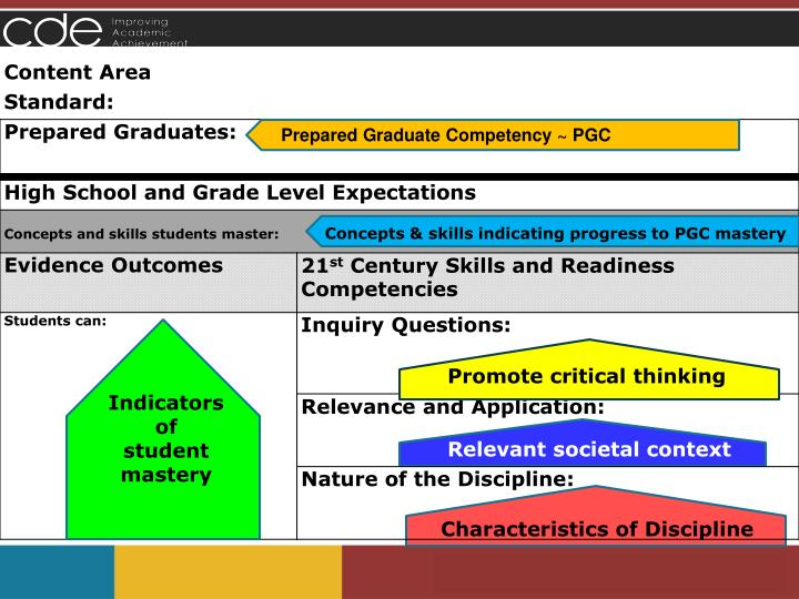 Prepared Graduate Competency ~ PGC