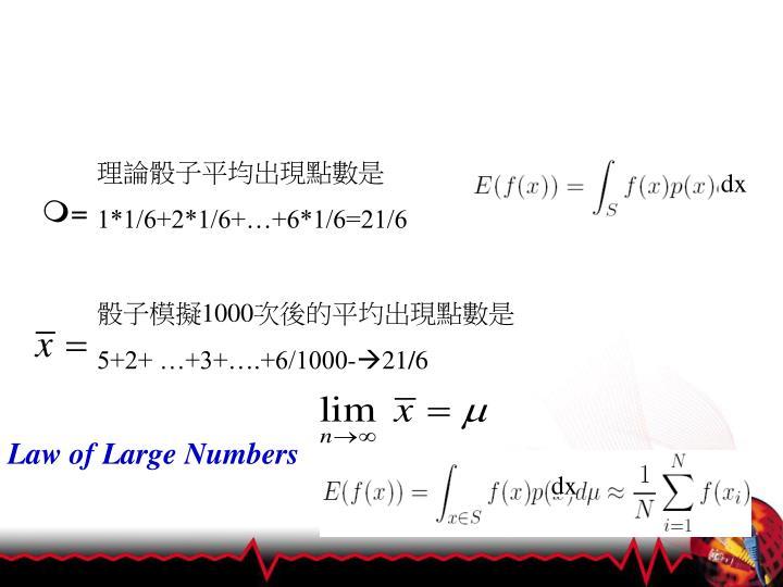 理論骰子平均出現點數是